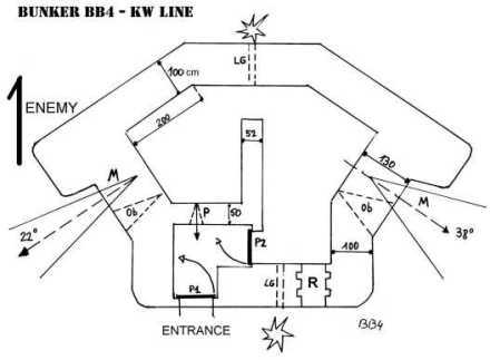 """Plano esquemático do """"bunker glocal"""" de causa:: O redator convida os assíduos a identificar o posto de combate onde se encontra."""